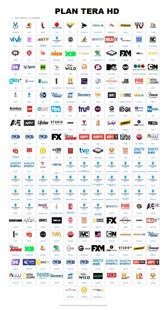 SimpleTV inicia registro de usuarios y planes en su portal ...